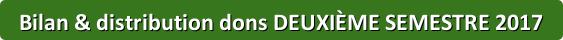 Distribution de dons DÉCEMBRE 2017